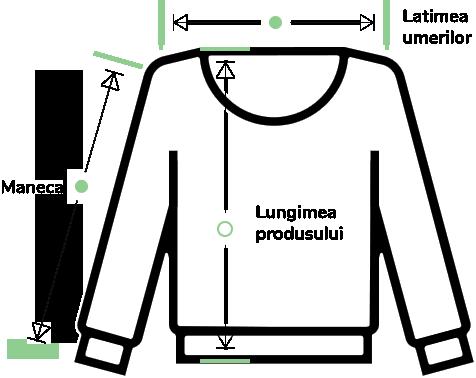 Măsurarea individuală a fiecărui produs! Cum măsurăm bluzele?!