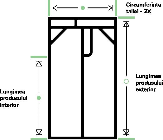 Măsurarea individuală a fiecărui produs! Cum măsurăm pantalonii?!