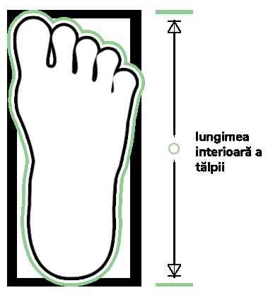 Cum să alegem pantofii de mărimea potrivită? Cum să măsurăm lungimea interioară a tălpii?!