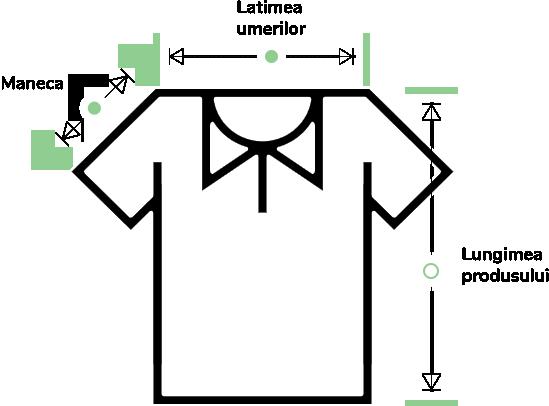 Măsurarea individuală a fiecărui produs! Cum măsurăm tricourile?!